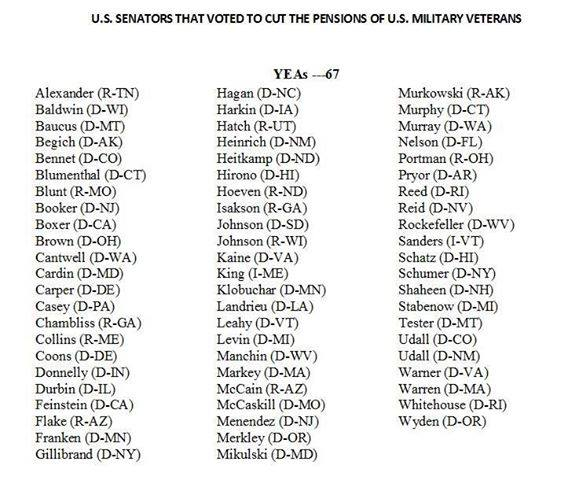 senators voted against vets